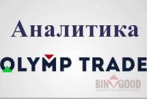 Аналитика у брокера Олимп Трейд