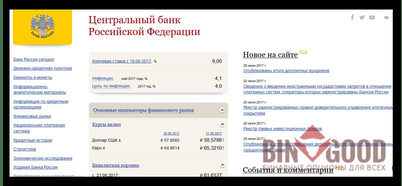 Регулятор ЦБ РФ