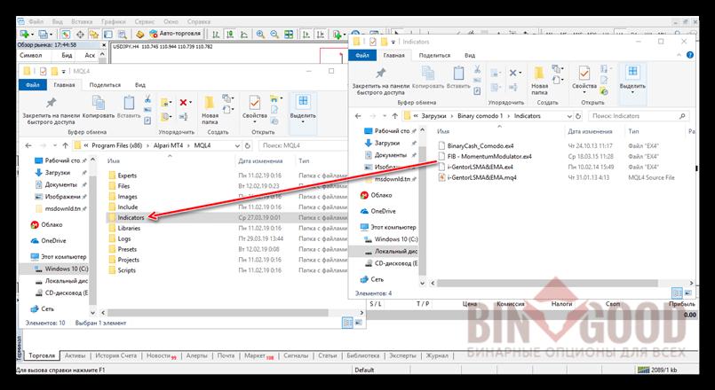 Копировать индикатор и шаблон в MetaTrader 4